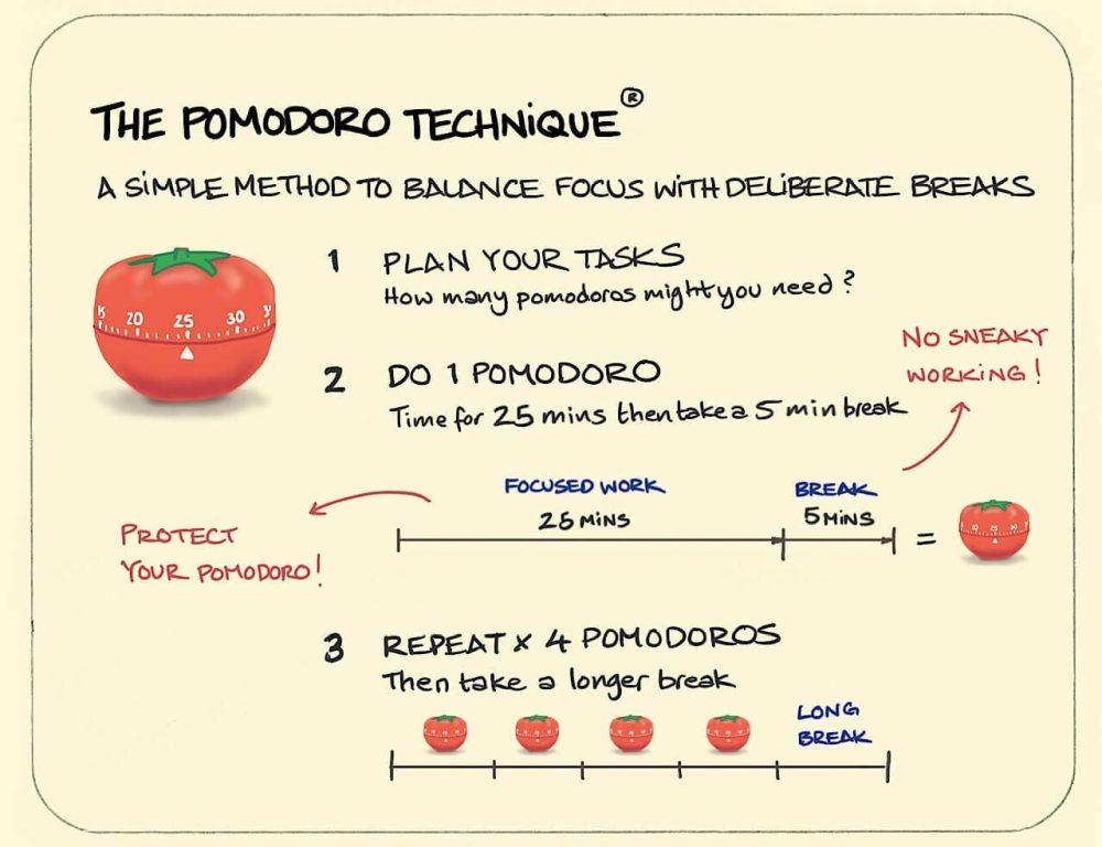 Focus Booster Pomodoro Technique